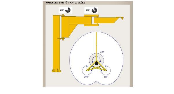 potence-sur-fut-articulee-pma-57